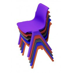 Supporting image for Ergo Chairs