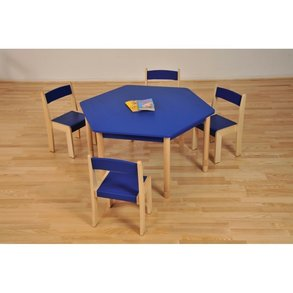 Supporting image for Tables & Chairs
